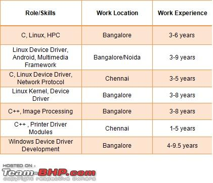 Name:  Jobs 17 Feb.jpg