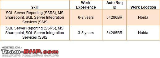 Name:  Jobs 24 Feb.jpg Views: 646 Size:  34.6 KB