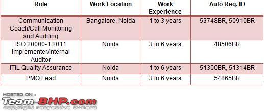 Name:  job 24 feb.jpg Views: 638 Size:  43.2 KB