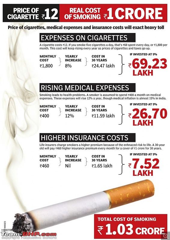 Help smoking Team-BHP members quit smoking-cigg.jpg