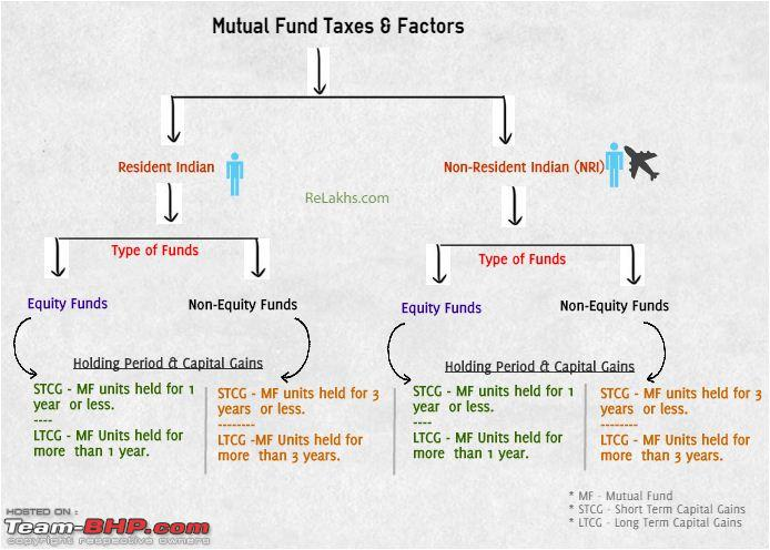 Name:  MFTaxationfactorsCapitalgains.jpg