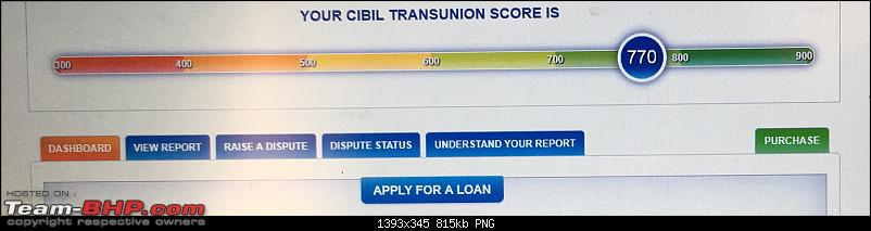 Now have Access to your CIBIL Credit report-untitled.png