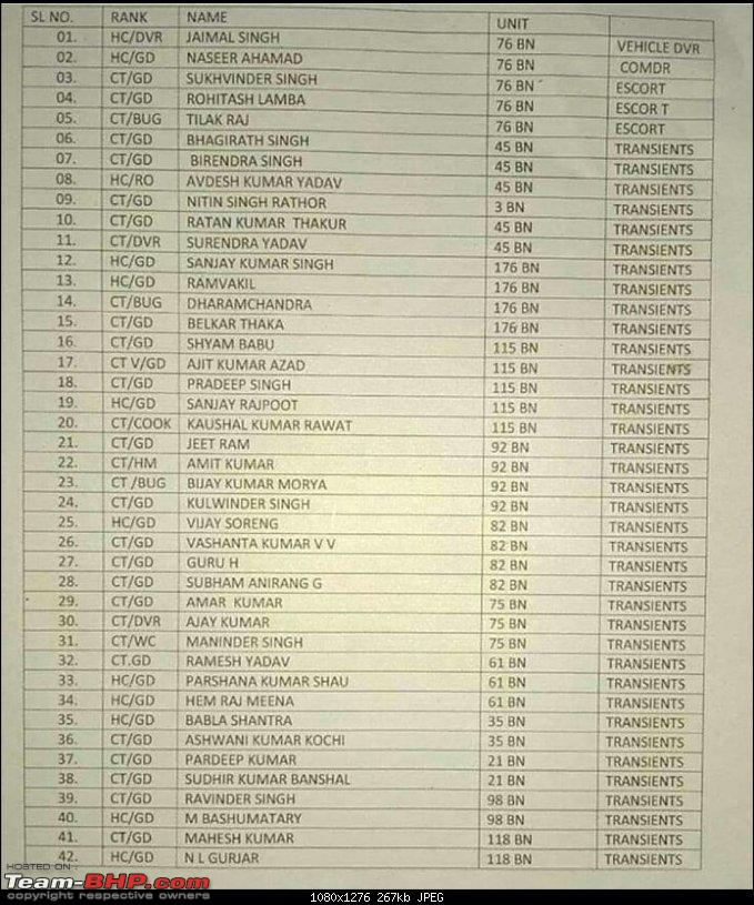 Contributing monetarily to our martyrs-pulwama.jpg