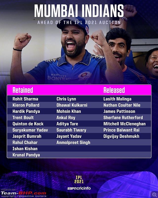 The IPL Thread-20210120_232351.jpg