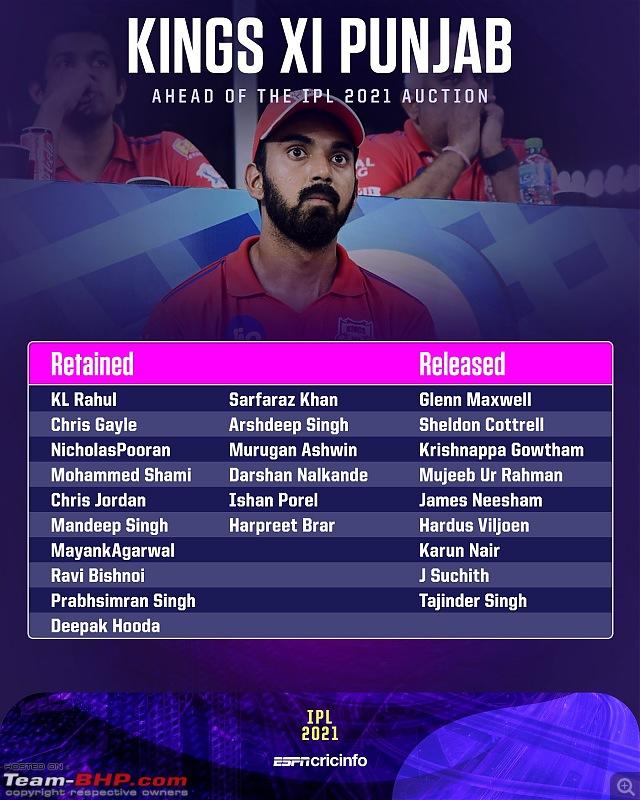 The IPL Thread-20210120_232357.jpg