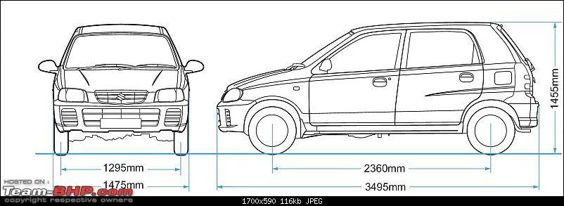 Blueprints line drawings of cars page 3 team bhp blueprints line drawings of cars altofrontandsideviewg malvernweather Images