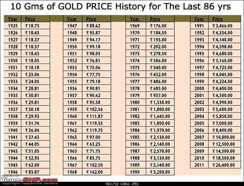 Gold - Will it keep glittering?-sozsd.jpg
