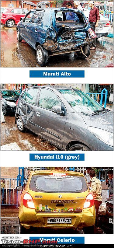 Pics: Accidents in India-20car1.jpg