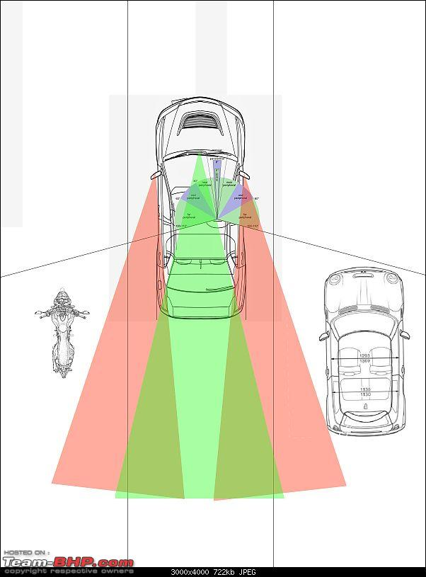Eliminating Blind Spots - How to correctly adjust the mirrors-orvm-incorrect.jpg