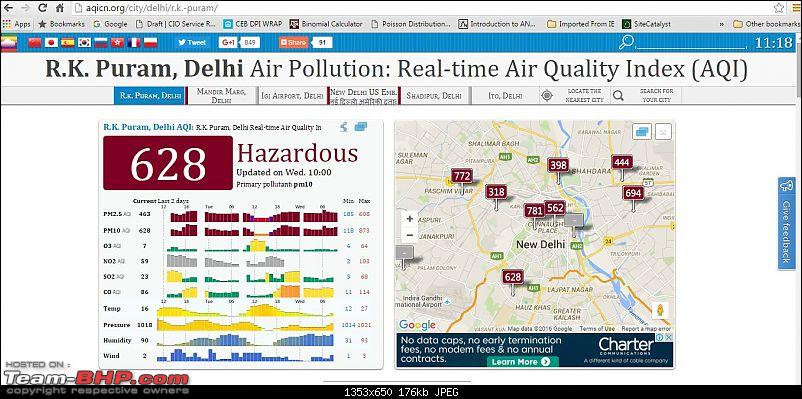 Delhi: Odd & Even numbered cars to drive on alternate days *Edit: Round 2 from April 15th*-capture-aqi.jpg