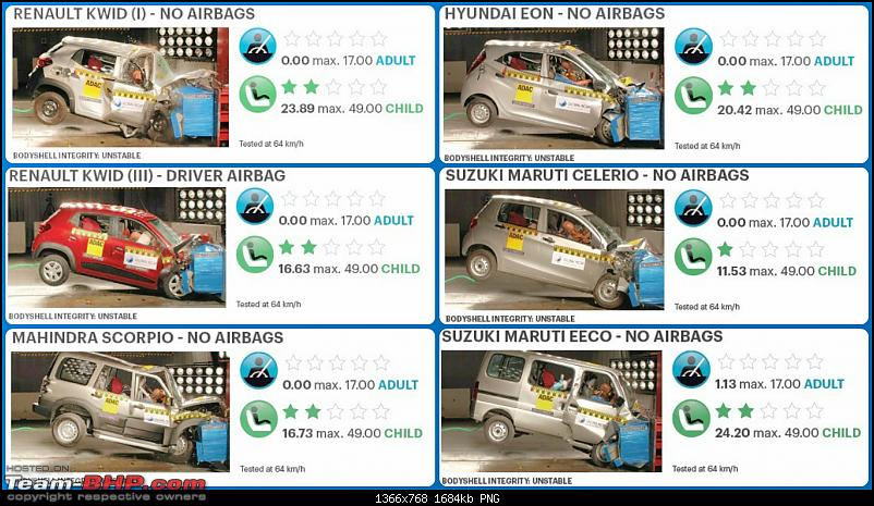 Pics: Accidents in India-globalncap.png