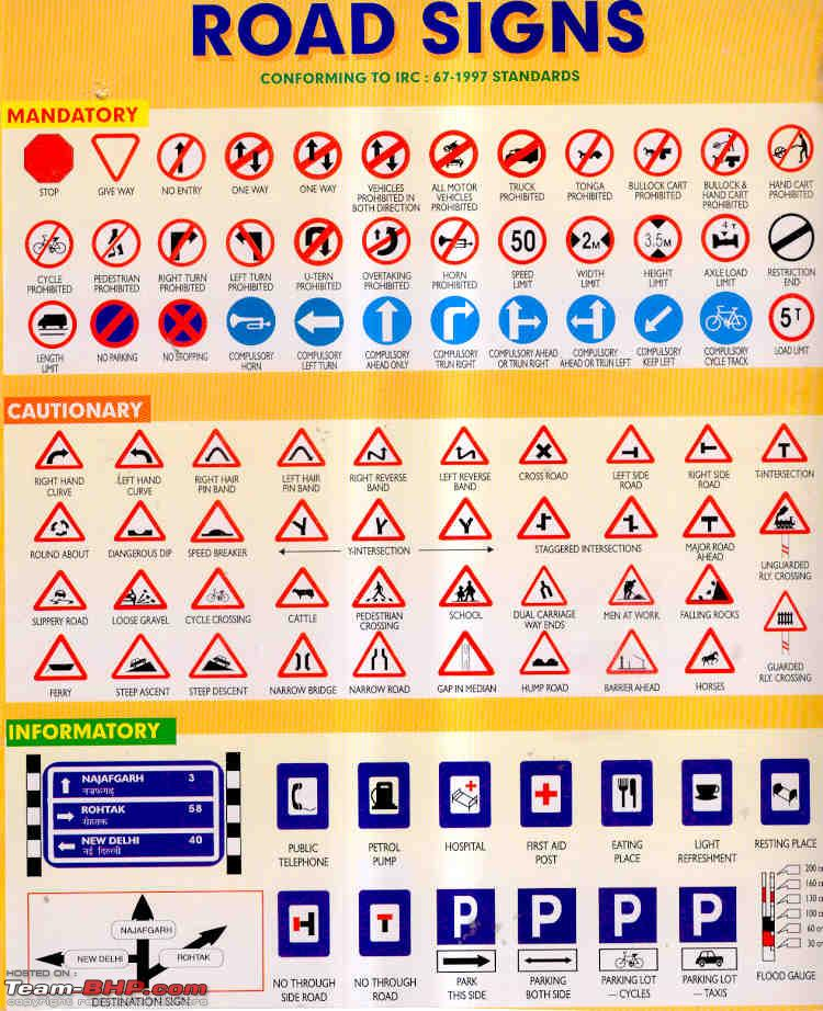 Honda Survey 78 Of 2 Wheeler Riders Dont Know Half The Road Signs