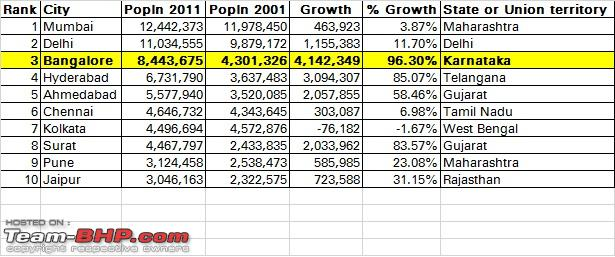 Name:  population growth.jpg