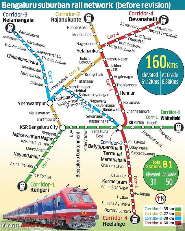 Rants on Bangalore's traffic situation-suburbanrailnetworkbefor.jpg