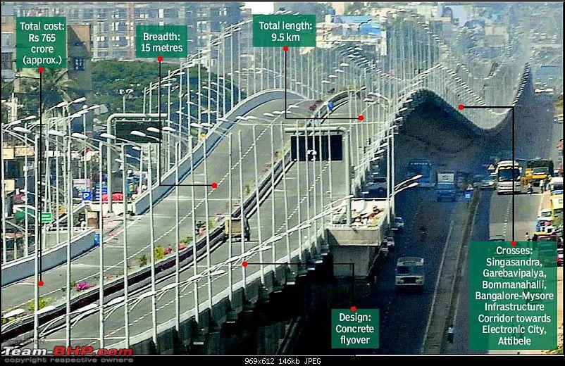 Bangalore Elevated Tollway-getimage1.jpg
