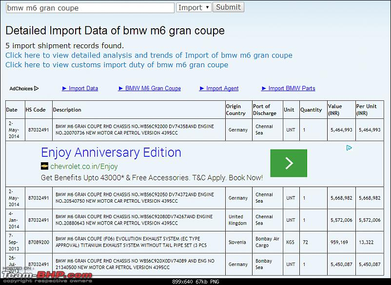 Data of Cars imported into India: Available online!-dd.png