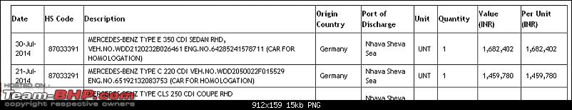 Data of Cars imported into India: Available online!-merc.png