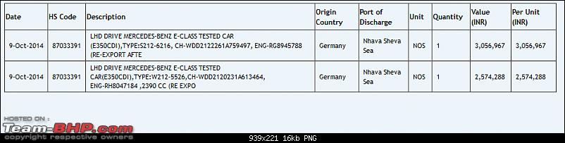 Supercars & Imports : Bangalore-capture.png