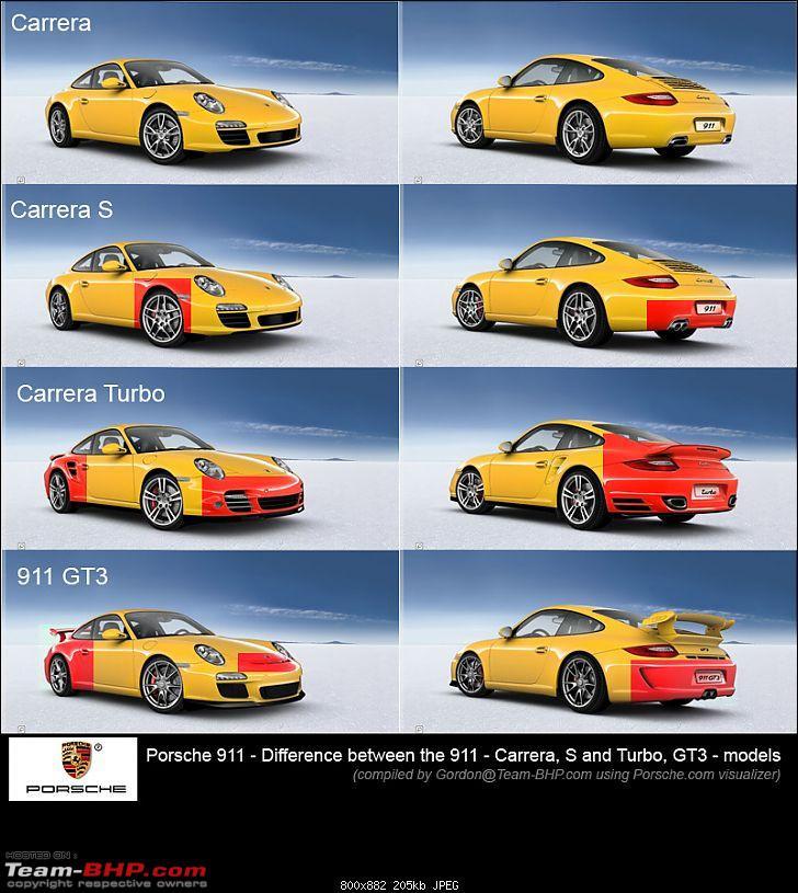 Guide: Distinguish Cars More Effectively!-porsche911.jpg
