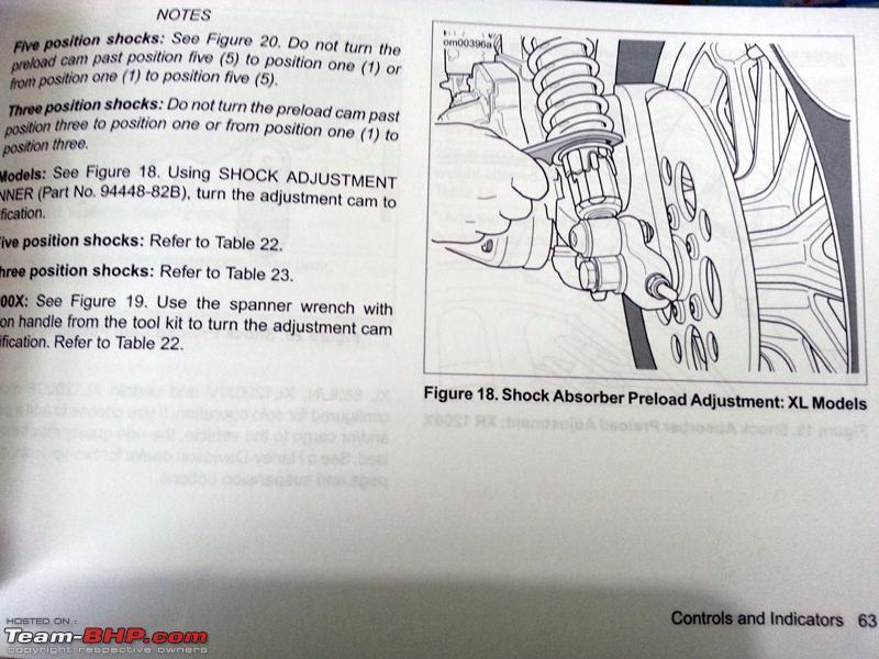 Name:  Rear Shocker Adjustment_1.jpg Views: 6373 Size:  417.4 KB