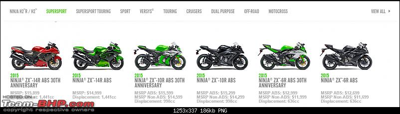 Zee comes home - My 2014 Kawasaki Z800-supersport.png