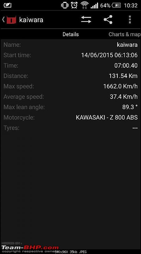 Houston, we have a situation! Roadbuster - my Kawazaki Z800 - is coming in-screenshot_20150614103244.jpg