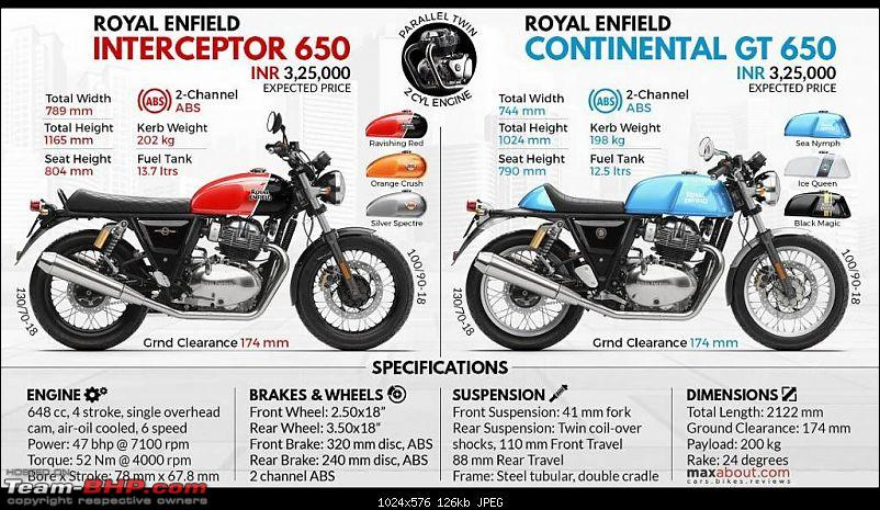 The Royal Enfield Interceptor & Continental 650. EDIT: Launched @ Rs 2.50 - 2.65 lakhs-1511942212522.jpg