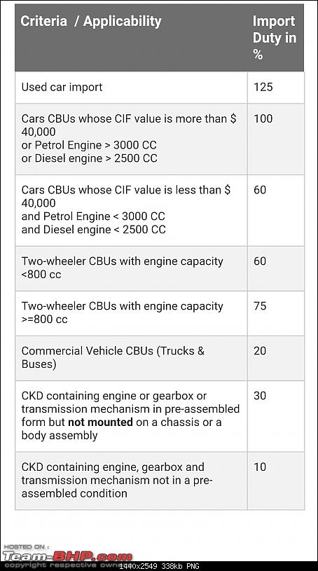 Import duties on bikes revised, CBUs to cost less-screenshot_20180213190028.png