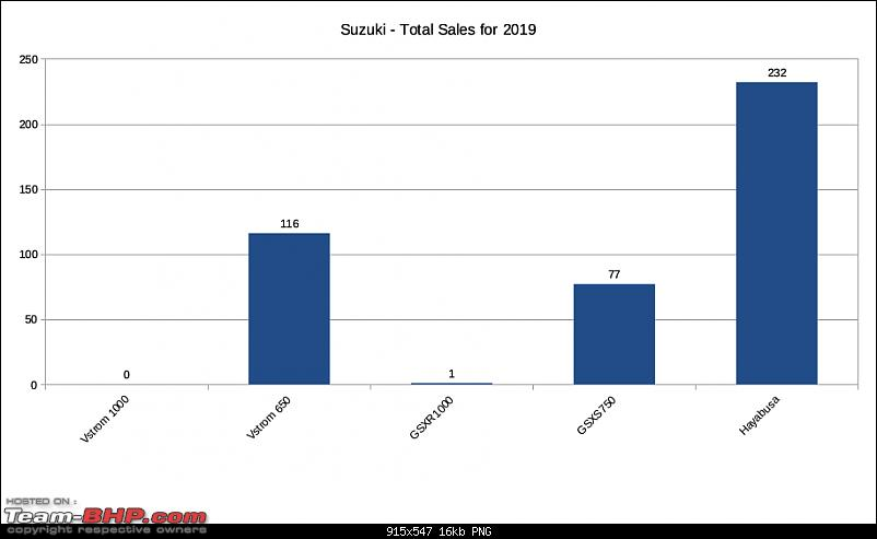 2019 Annual Report Card - Superbikes & Imports-suzuki.png