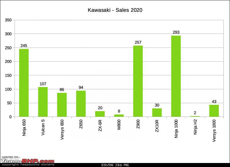 2020 Annual Report Card - Superbikes & Imported Motorcycles-kawasaki.png