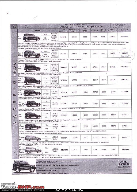 Mahindra Scorpio VLX A/T 4WD - anyone got it?-price-list-scorpio-.jpg