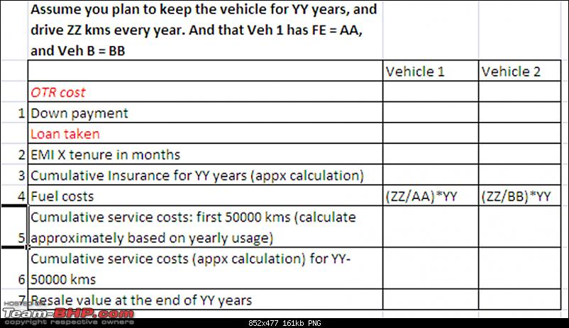 Which is the best diesel 4WD (Not AWD) SUV under 22 lac INR?-picture2.png