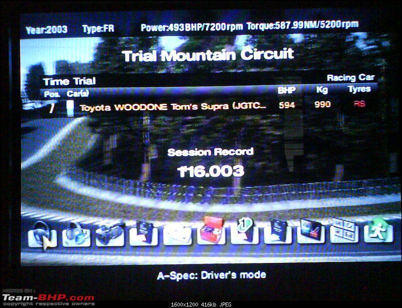 Gran Turismo 4 Meet : 15th March 08 - Mumbai-dsc00630.jpg