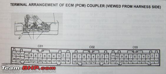 Remarkable Ecu Wiring Diagram Hyundai Pictures Best Image Engine