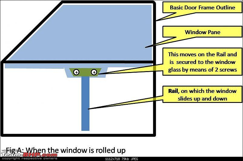 Power Window Failure? How to manually roll your window up-.jpg