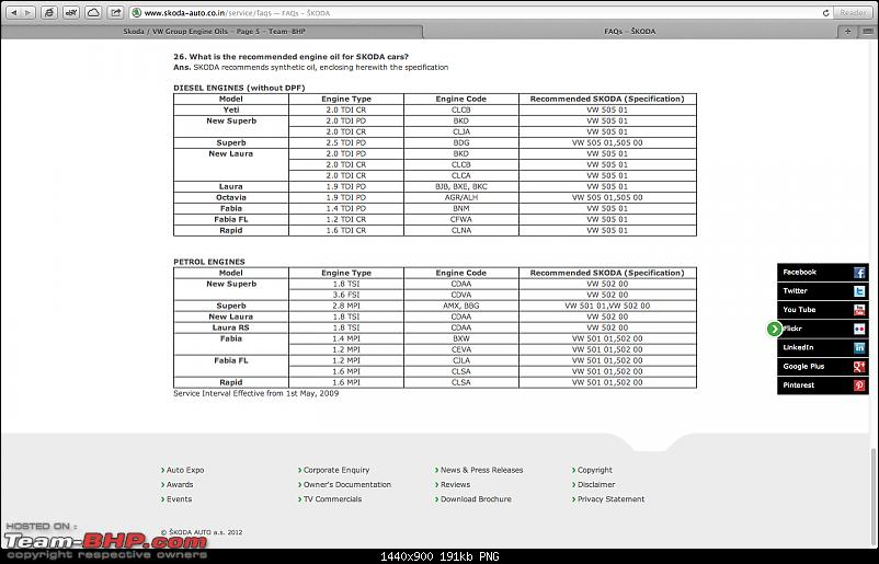 Skoda / VW Group Engine Oils-screen-shot-20130101-9.46.27-pm.png