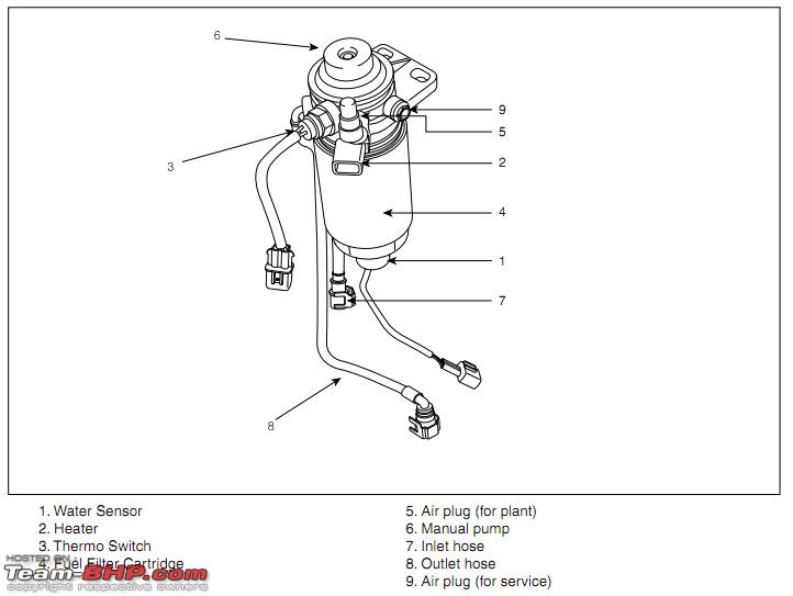 2007 hyundai tucson engine parts diagram html