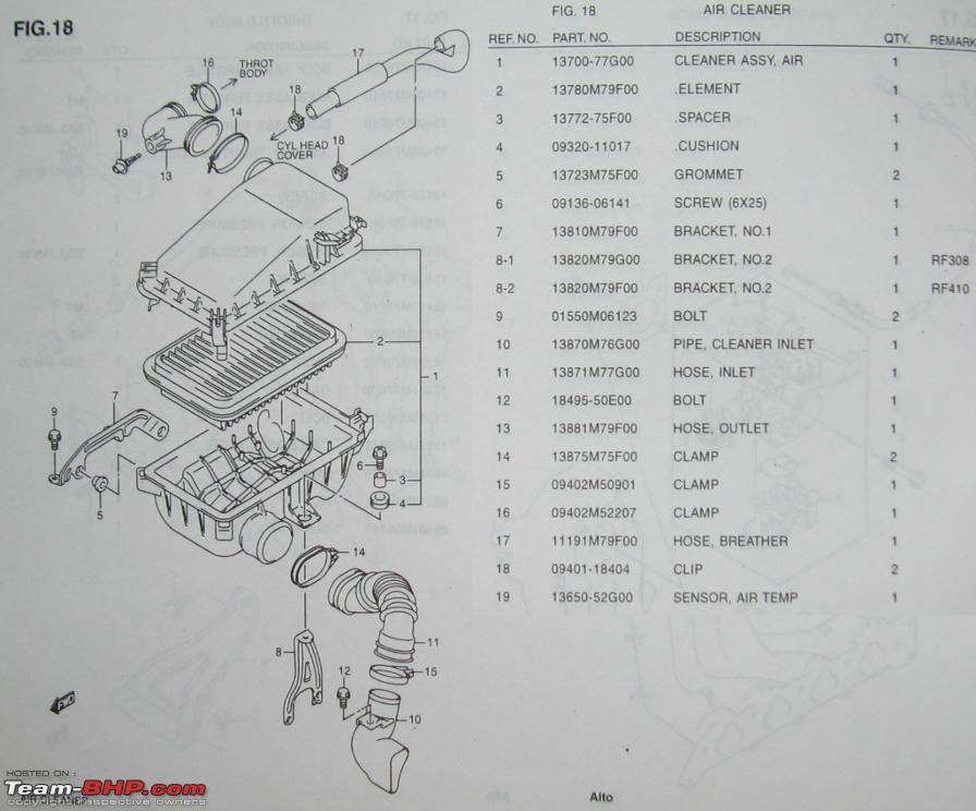 Honda car spare parts price list india