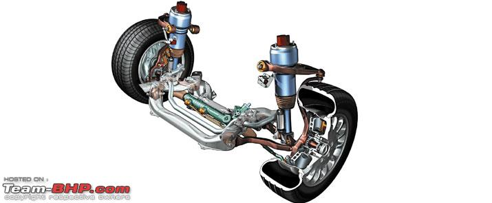 Name:  Mercedes Benz AirMatic Suspension.jpg