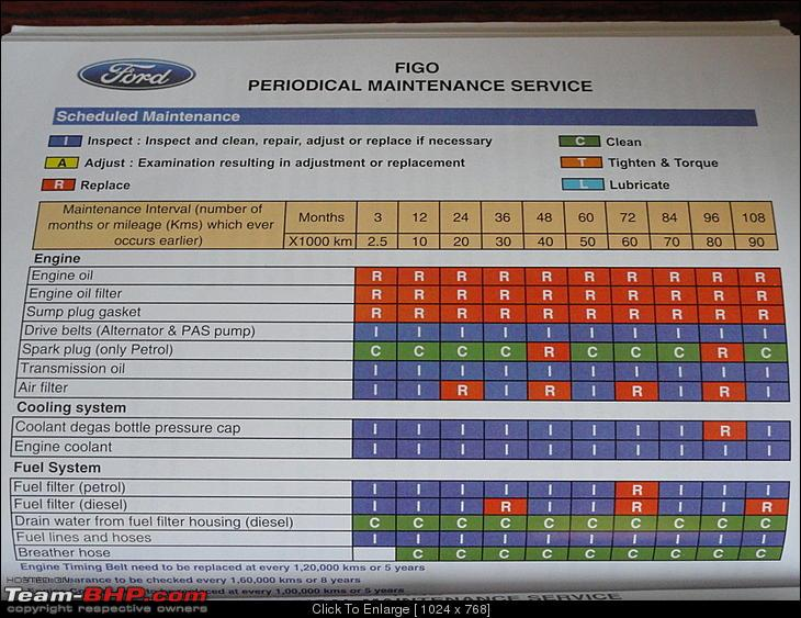 Ford Esp Warranty Ford Extended Service Plan Cost Autos