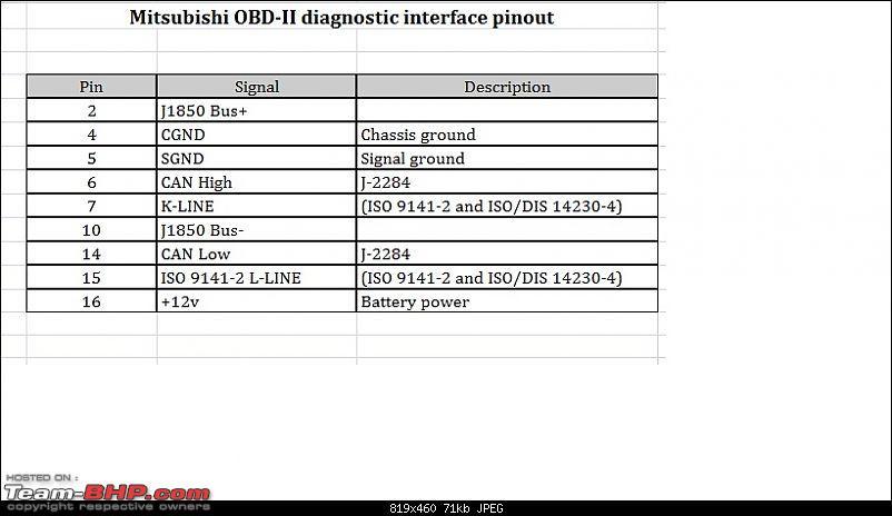 On Board Diagnostics (OBD) for Dummies-mitsubishi.jpg