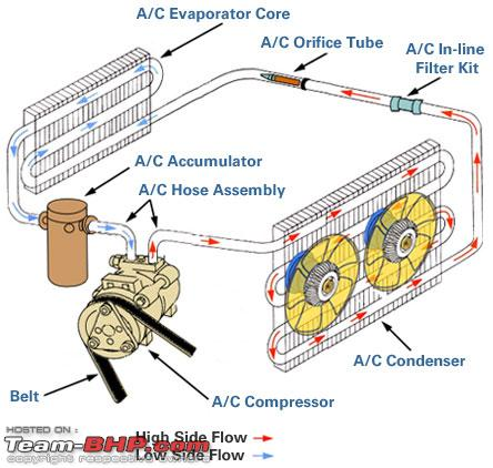 Buick Rendezvous Starter Location moreover Cabi  Wiring Diagram For Humidity also Powerflex 753 Wiring Diagram besides Nissan Murano Ac Relay Location together with Hyundai Sonata 2007 Fuse Box Diagram. on air pressor motor starter wiring diagram