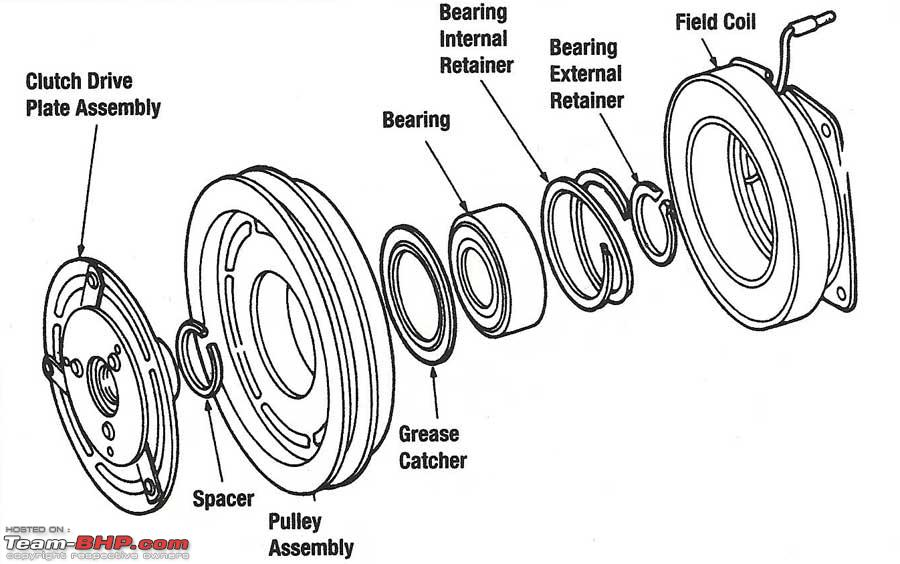 2006 Toyota Avalon 3 5l Serpentine Belt Diagram as well Note If Instrument Panel Or Instrument Panel Reinforcement Is Deformed Or Cracked Replace With New Part besides 2p10t Routing Diagram Serpentine Belt 2008 Dodge Charger additionally Serpentine Belt Diagram 2007 Toyota Camry V6 35 Liter Engine 07055 further respond. on toyota camry drive belt replacement