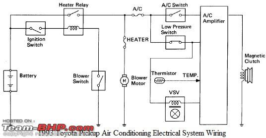 1236502d1399060215 understanding car air conditioners electrical diagram car aircon thermostat wiring diagram circuit and schematics diagram maruti 800 wiring diagram pdf at readyjetset.co