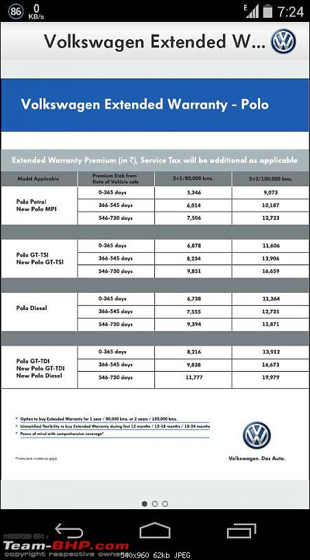 VW Polo - Maintenance and Service cost and dos/don'ts-1414158977132.jpg