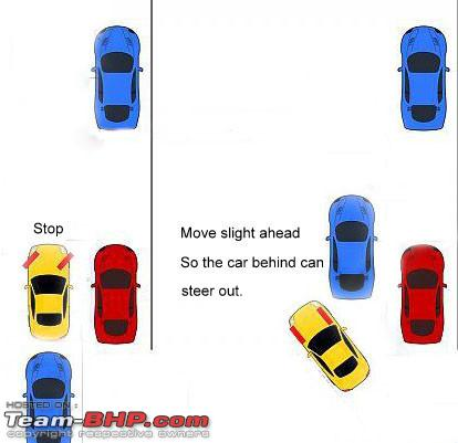 Name:  Parallel Parking 1.jpg