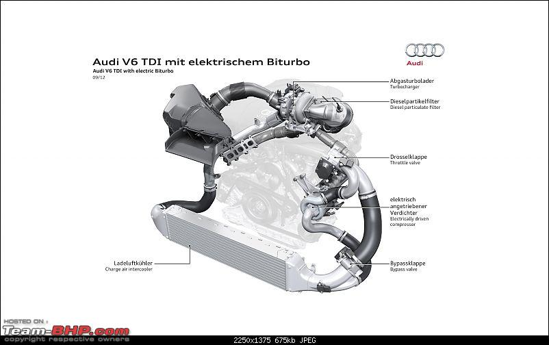 Which is more effective Turbocharger or Supercharger ?-audi3.0literv6dieselenginewithelectricturbocharger201.jpg