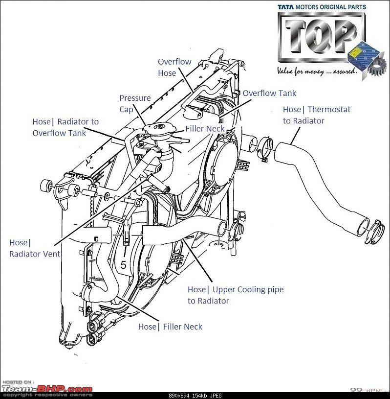 The Tata Safari 2.2L Technical / Problems Thread-radiator_hose_safari.jpg