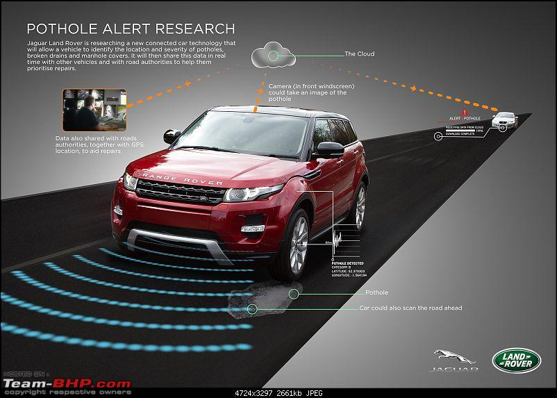 Jaguar announces Technology Research Project to detect, predict & share data on potholes-jlr.jpg