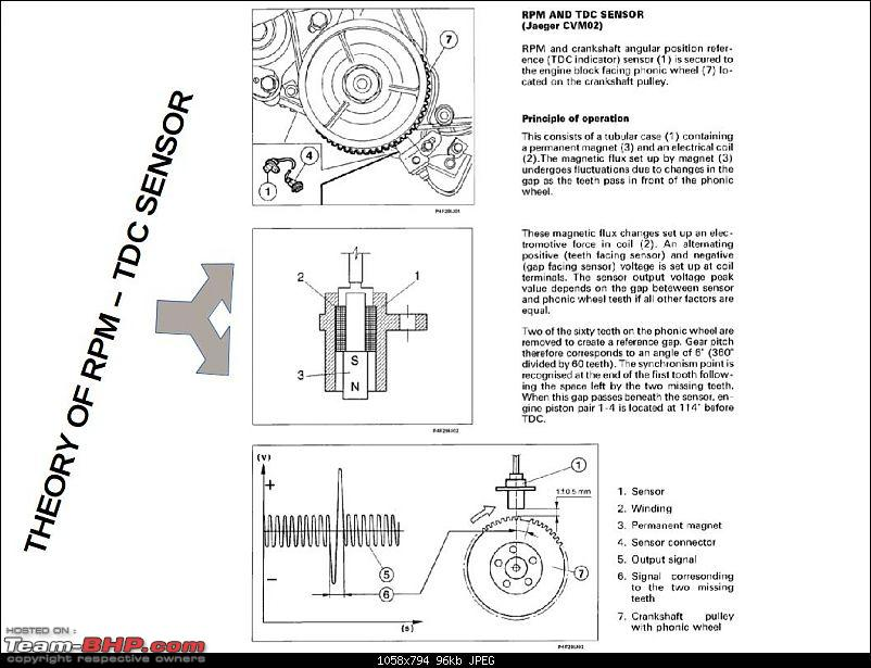 """My Car Won't Start"" 